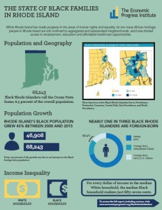 SOBFRI Infographic