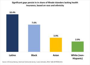 Health Insurance by Race_Ethnicity_ACS2016_9 15 17.xlsx